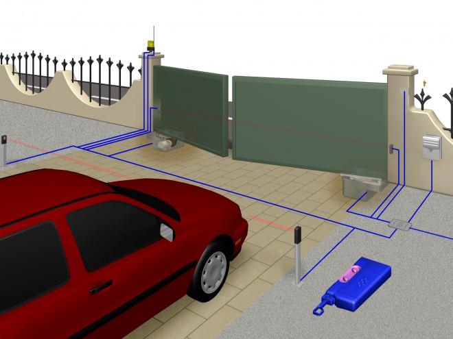 automatizari porti